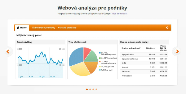 Google Analytics Printscreen
